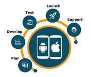 Android App Development | Android Games Developers | Dazzledapps